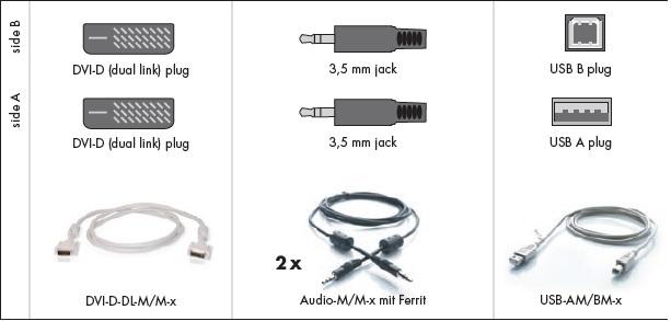 GnD Cable Set CPU-DVID-DL-U-2  (DVI/USB 2m)