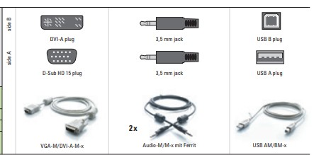 GDSys Cable Set CPU-DVIA-U-2   (DVI-A/VGA USB cable) 2mt